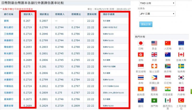 台湾の銀行_レート比較表