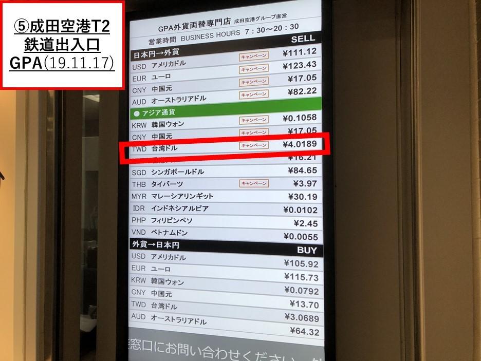 成田空港グループ直営_GPA外貨両替専門店(鉄道乗入口)レート