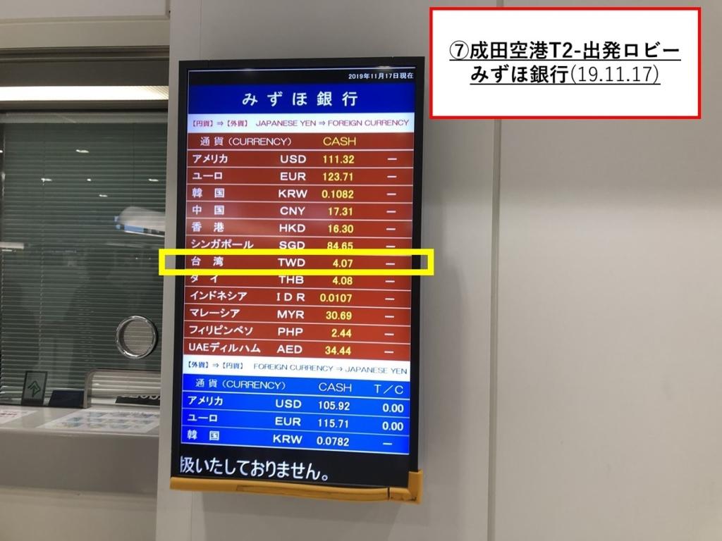 成田空港_3F出発ロビー_みずほ銀行_レート