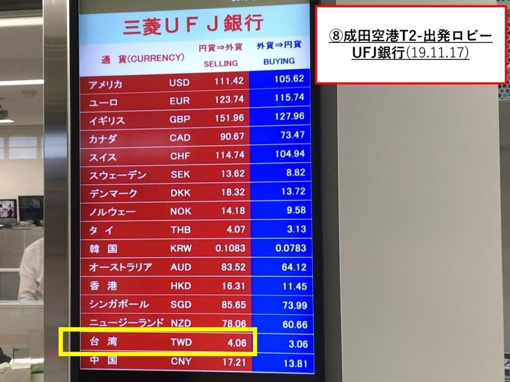 成田空港_3F出発ロビー_UFJ銀行_レート