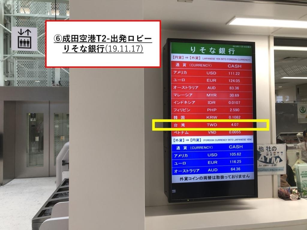 成田空港_3F出発ロビー_りそな銀行_レート