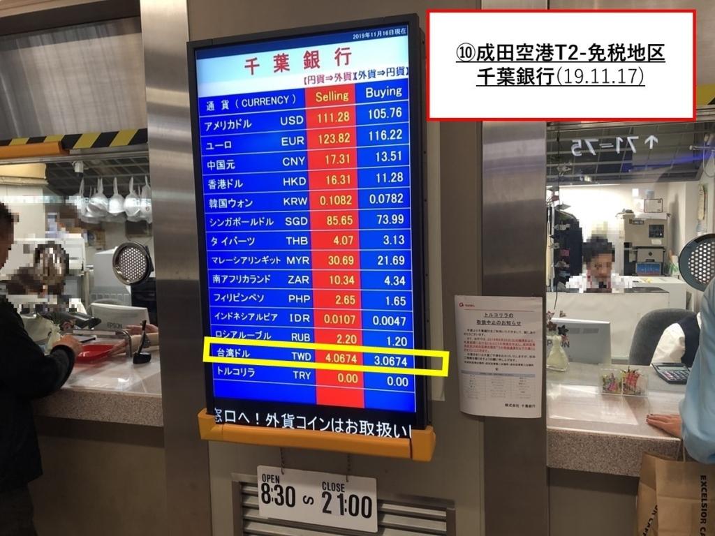 成田空港_免税地区_千葉銀行_レート