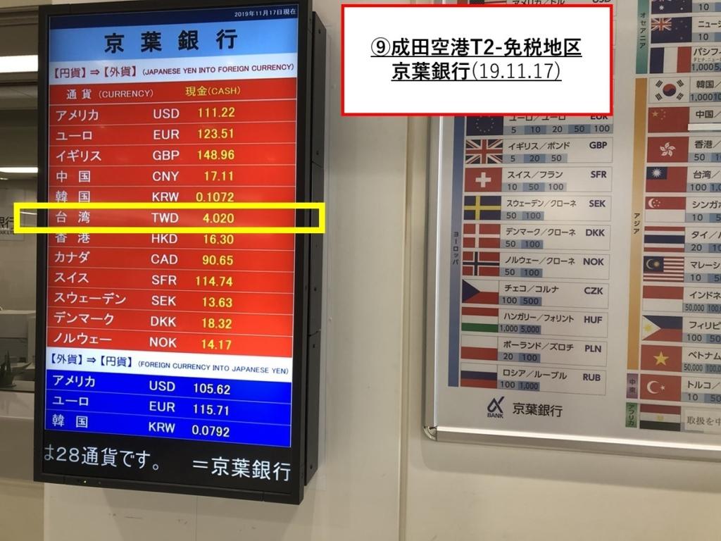 成田空港_免税地区_京葉銀行_レート