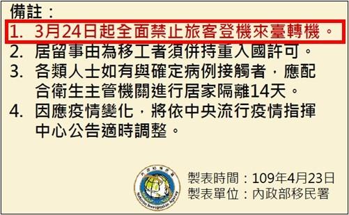 台湾_出張の制限_コロナウイルス_旅行の渡航制限