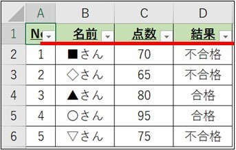 Excel_時短_フィルター4