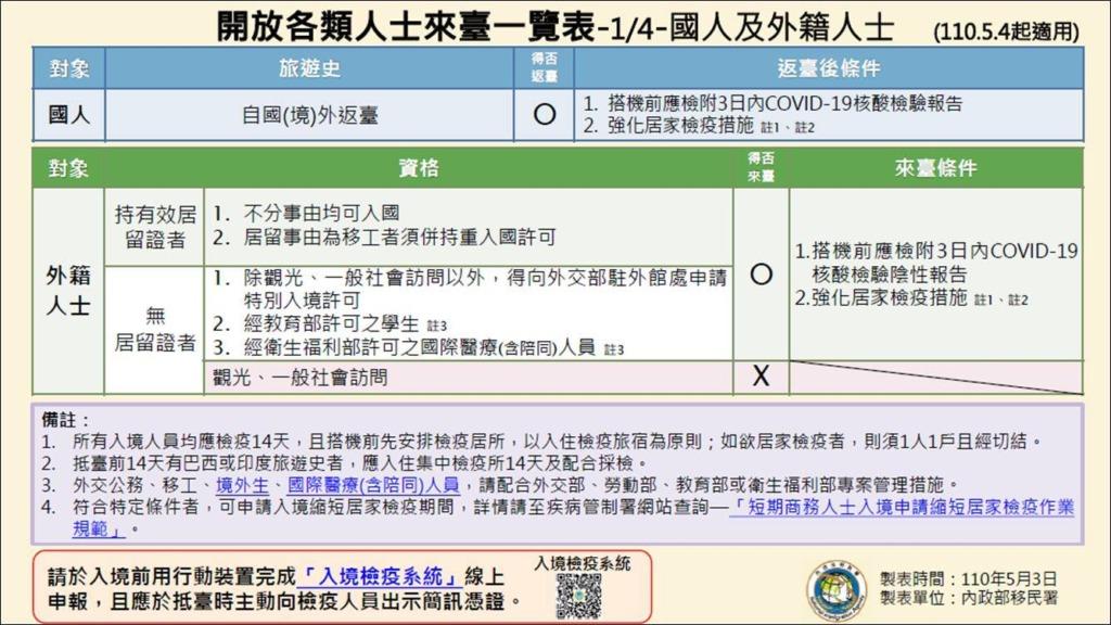 台湾_出張の制限_コロナウイルス_一覧表(2021.05.04)