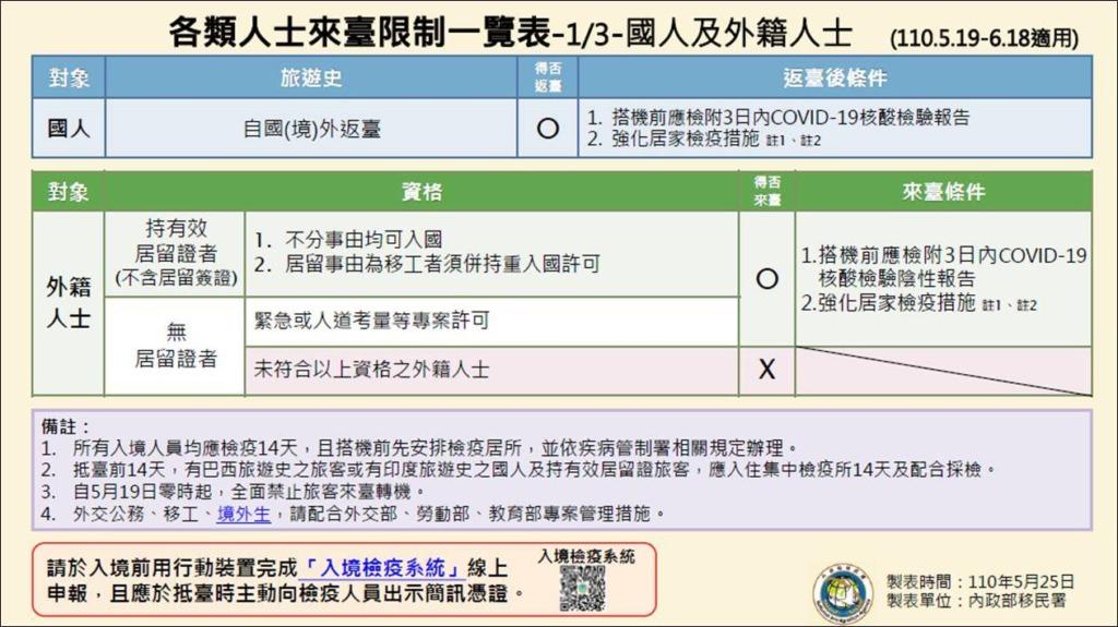 台湾_出張の制限_コロナウイルス_一覧表(2021.05.19)