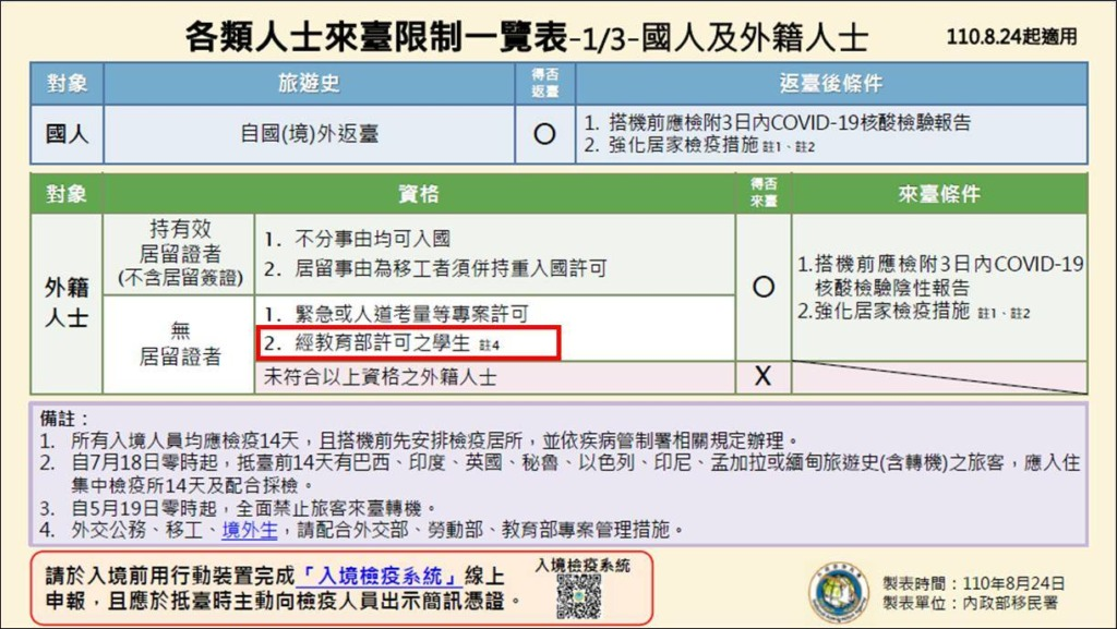 台湾_出張の制限_コロナウイルス_一覧表(2021.08.24)