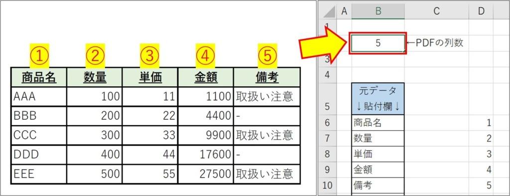 PDFの表_Excel表に転記_縦一列_4