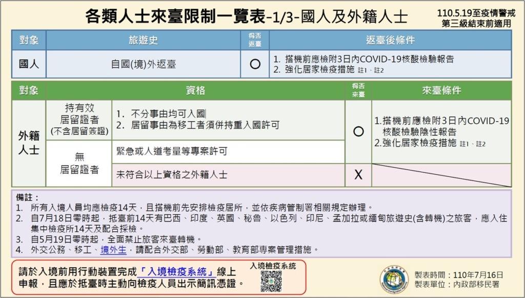 台湾_出張の制限_コロナウイルス_一覧表(2021.07.16)